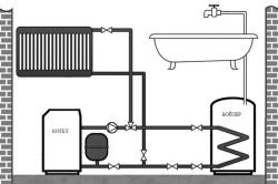 Схема подключения накопительного бойлера косвенного нагрева.