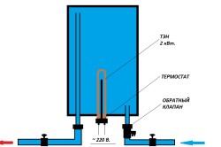 Схема слива воды из круглого водонагревателя.