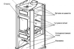 Схема чугунной печи-буржуйки для дачного участка