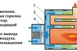 Схема дизельного теплогенератора