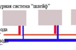 Схема двухконтурной системы шлейф
