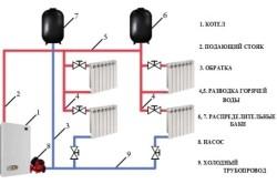 Схема двухтрубной системы отопления с верхней разводкой
