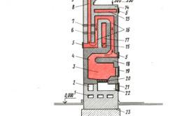 Схема функциональных элементов кирпичной печи