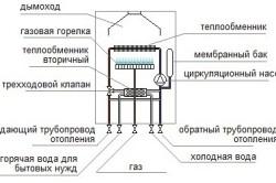 Схема газового котла отопления