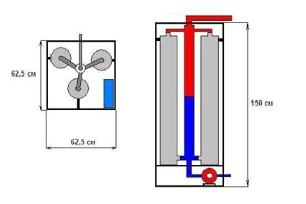 Схема индукционного вихревого агрегата для отопительной сети