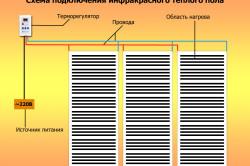 Схема электрического подключения инфракрасного теплого пола
