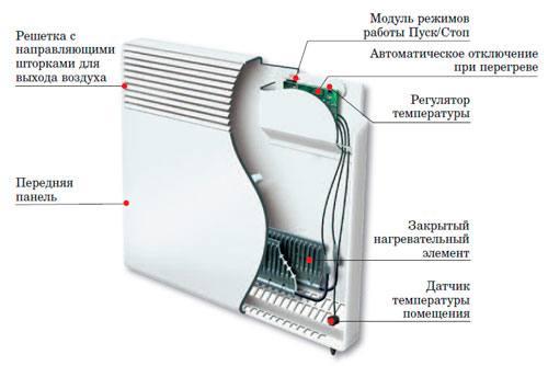 Схема электроконвектора