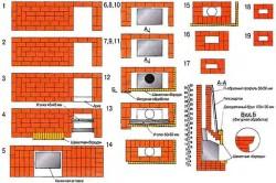 Схема кладки кирпичного камина