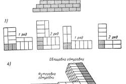 Схема кладки обмуровки