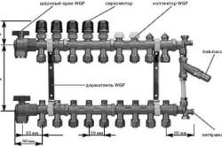 Схема коллектора для напольного отопления