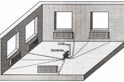 Схема коллекторной разводки труб