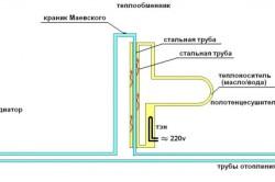 Схема комбинированного полотенцесушителя