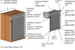 Схема короба для труб отопления