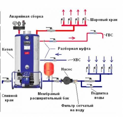 Обвязка напольного котла отопления полипропиленом схемы