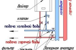 Схема крепления бойлера к стене.