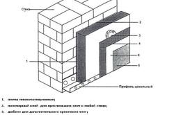 Схема крепления пенопласта к стене