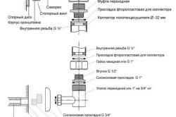 Схема крепления полотенцесушителя