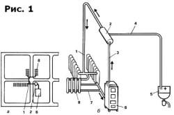 Схема «кустовой» системы отопления