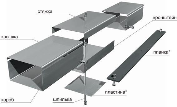 Схема металлического оцинкованного короба