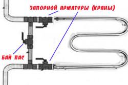 Схема монтажа байпаса