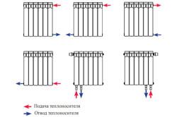 Схема монтажа биметаллических радиаторов.