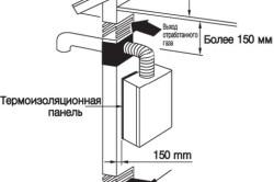 Схема монтажа газового котла своими руками.