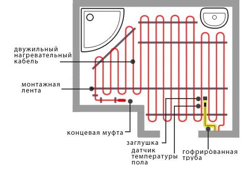 Схема монтажа электрического теплого пола в ванной комнате