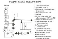 Схема монтажа электродного котла