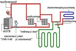 Схема монтажа котла на твердом топливе