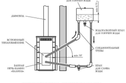 Схема монтажа теплообменника печи.