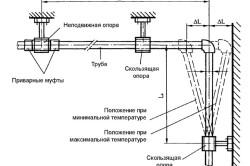 Схема монтажа труб горячего водоснабжения
