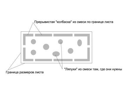 Схема нанесения раствора на листы пенопласта