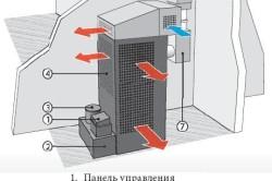 Схема обогревателя на отработанном масле