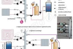 Схема обвязки котла отопления своими руками