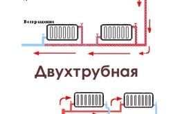Схема однотрубной и двухтрубной систем отопления