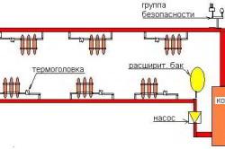Схема однотрубной системы отполения