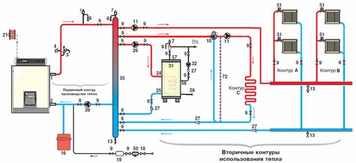 Схема отопления частного дома.