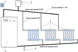 Схема отопления дома электрическим котлом: 1 – Регулятор температуры в комнате, 2 – Расширительный бак, 3 – Батареи, 4 – Котел отопления, 5 – Кран подпитки контура.