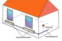 Схема отопления гаража электричеством