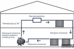Схема отопления гаража с водяным контуром