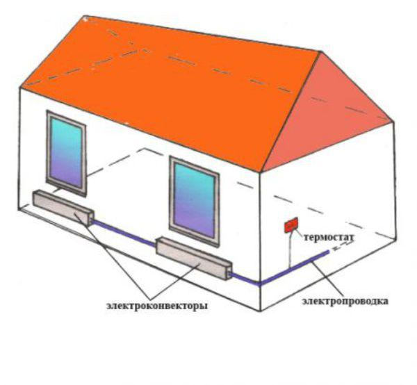 Схема отопления гаража своими руками