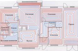 Схема отопления загородного дома системой теплых полов.