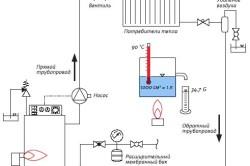 Схема парового автономного отопления.