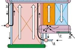 Схема перевода парового котла в водогрейный режим