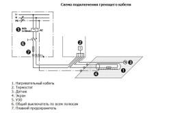 Схема подключения греющего кабеля.