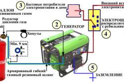 Схема подключения к газовой магистрали