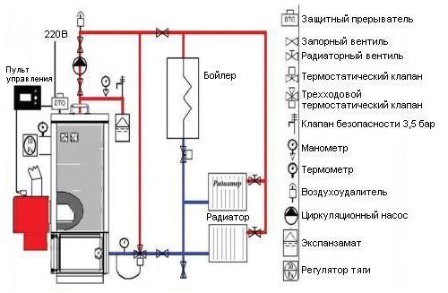 Схема подключения котла к отопительной системе