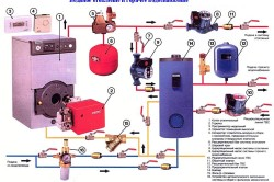 Схема подключения напольного газового котла
