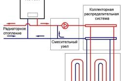 Подключение теплого пола: схема