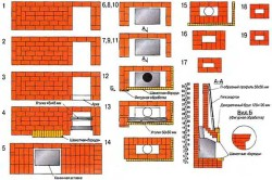 Схема порядовки углового камина.
